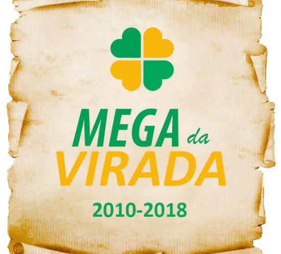 resultados mega da virada 2010 a 2017