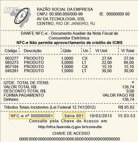 número da nota fiscal de consumidor eletrônica DANFE e NFC-e