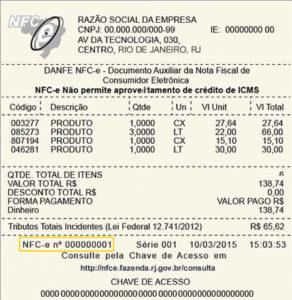 número da nota fiscal de consumidor eletrônica (NFC-e)